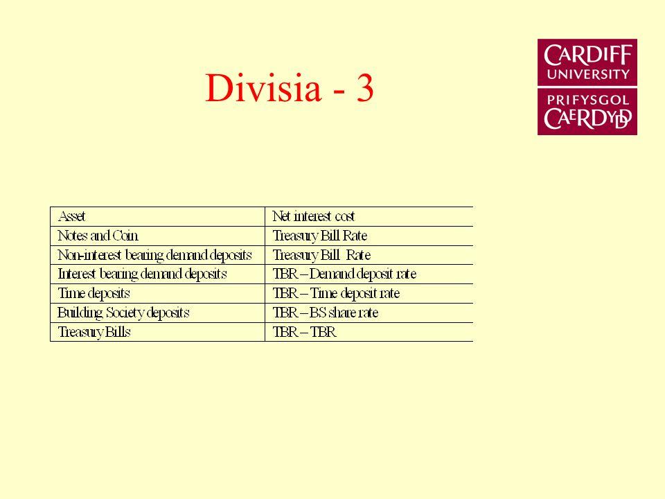 Divisia - 3