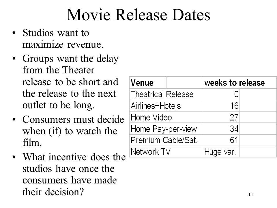 11 Movie Release Dates Studios want to maximize revenue.