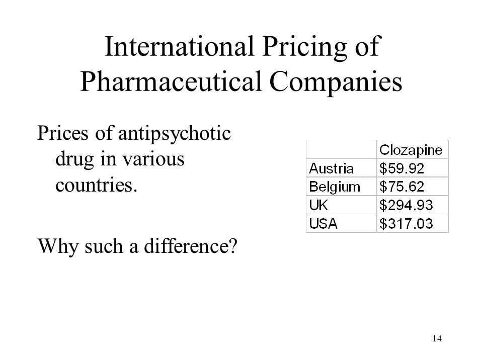 14 International Pricing of Pharmaceutical Companies Prices of antipsychotic drug in various countries.