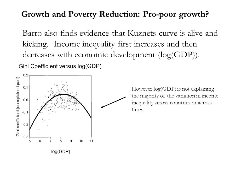 Growth and Poverty Reduction: Pro-poor growth? Barro also finds evidence that Kuznets curve is alive and kicking. Income inequality first increases an