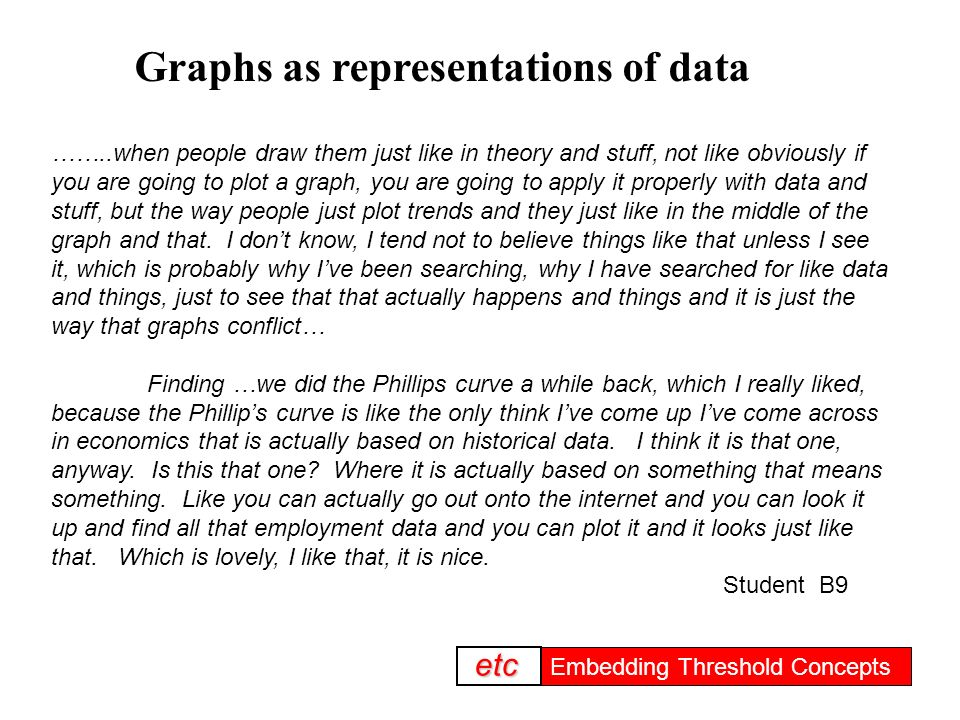 Embedding threshold concepts Embedding Threshold Concepts etc Graphs as representations of data ……..when people draw them just like in theory and stuff, not like obviously if you are going to plot a graph, you are going to apply it properly with data and stuff, but the way people just plot trends and they just like in the middle of the graph and that.