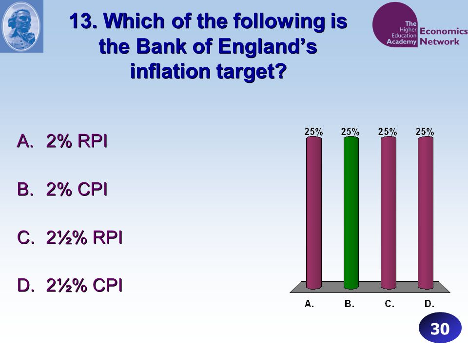 13. Which of the following is the Bank of Englands inflation target.