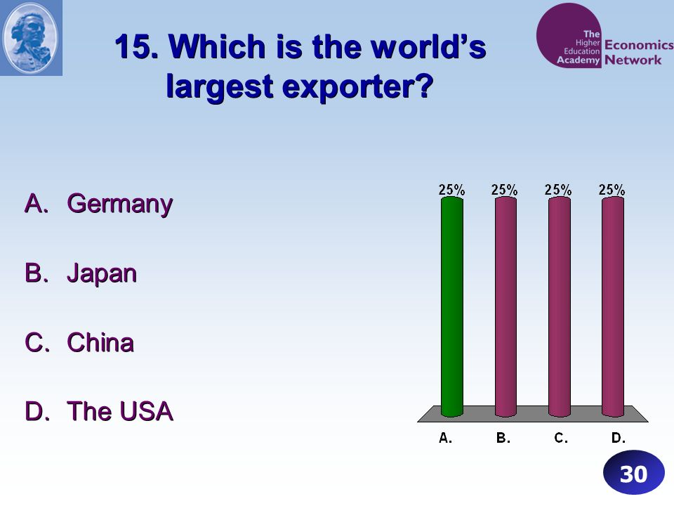 15. Which is the worlds largest exporter.