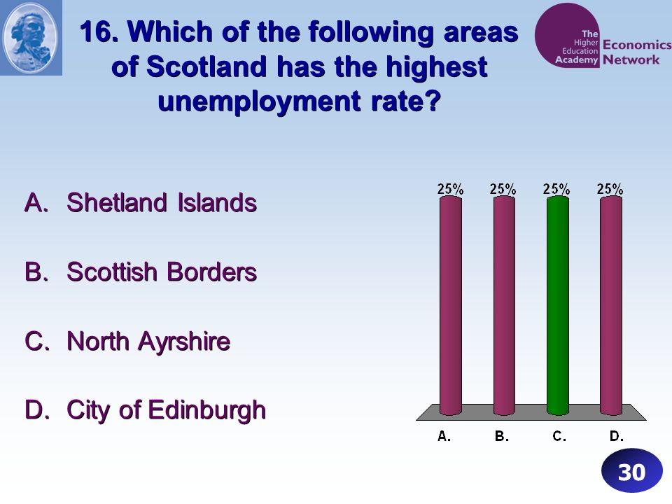 16. Which of the following areas of Scotland has the highest unemployment rate.