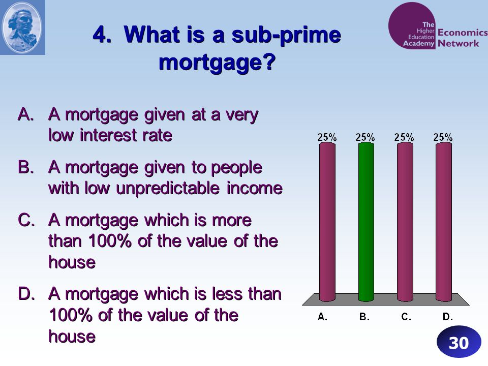 4. What is a sub-prime mortgage.