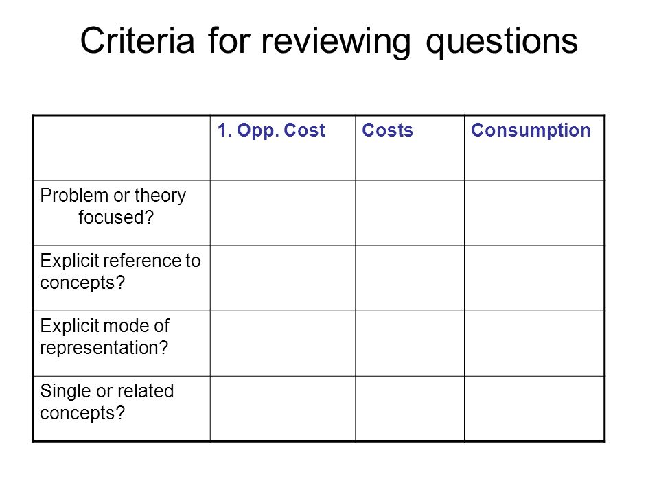 Criteria for reviewing questions 1.Opp. CostCostsConsumption Problem or theory focused.