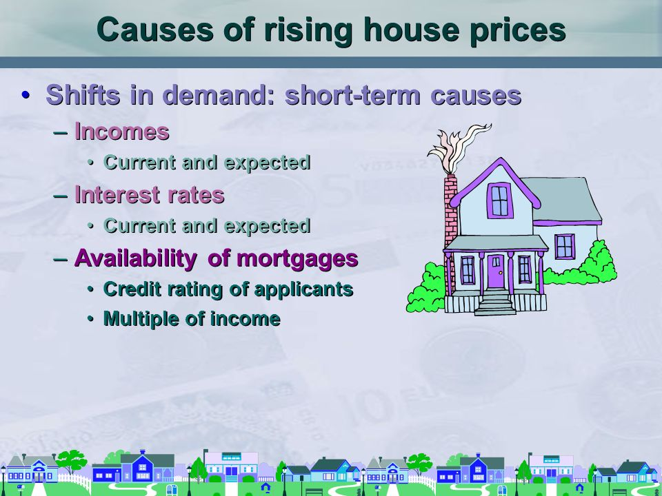 Causes of rising house prices Shifts in demand: short-term causes –Incomes Current and expected –Interest rates Current and expected –Availability of mortgages Credit rating of applicants Multiple of income Shifts in demand: short-term causes –Incomes Current and expected –Interest rates Current and expected –Availability of mortgages Credit rating of applicants Multiple of income