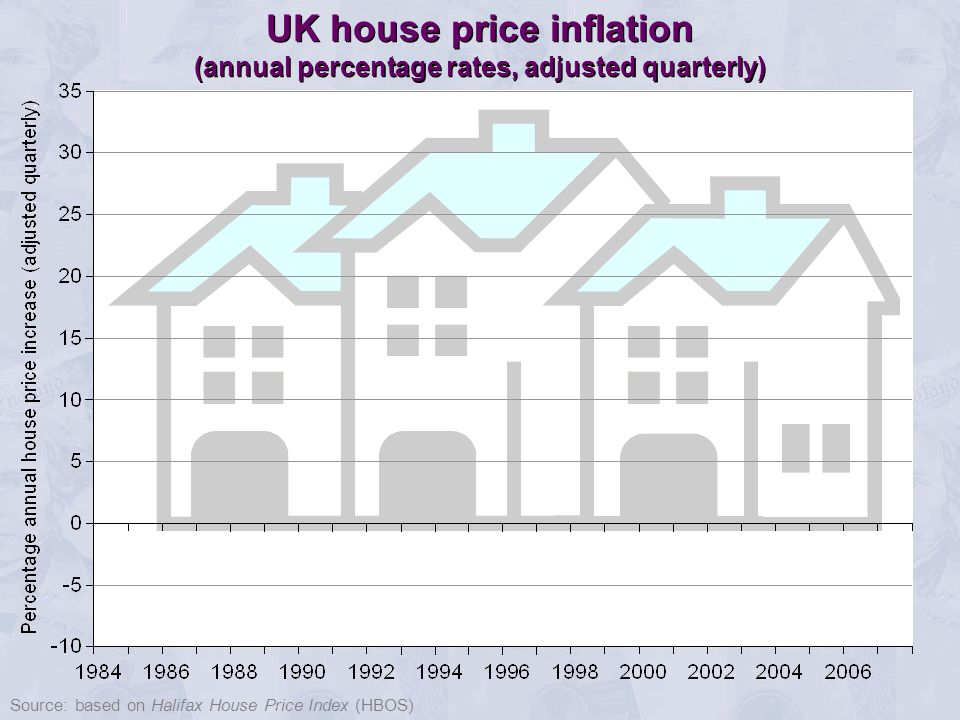 £000s Source: based on Halifax House Price Index (HBOS) Ratio of average house prices to average earnings