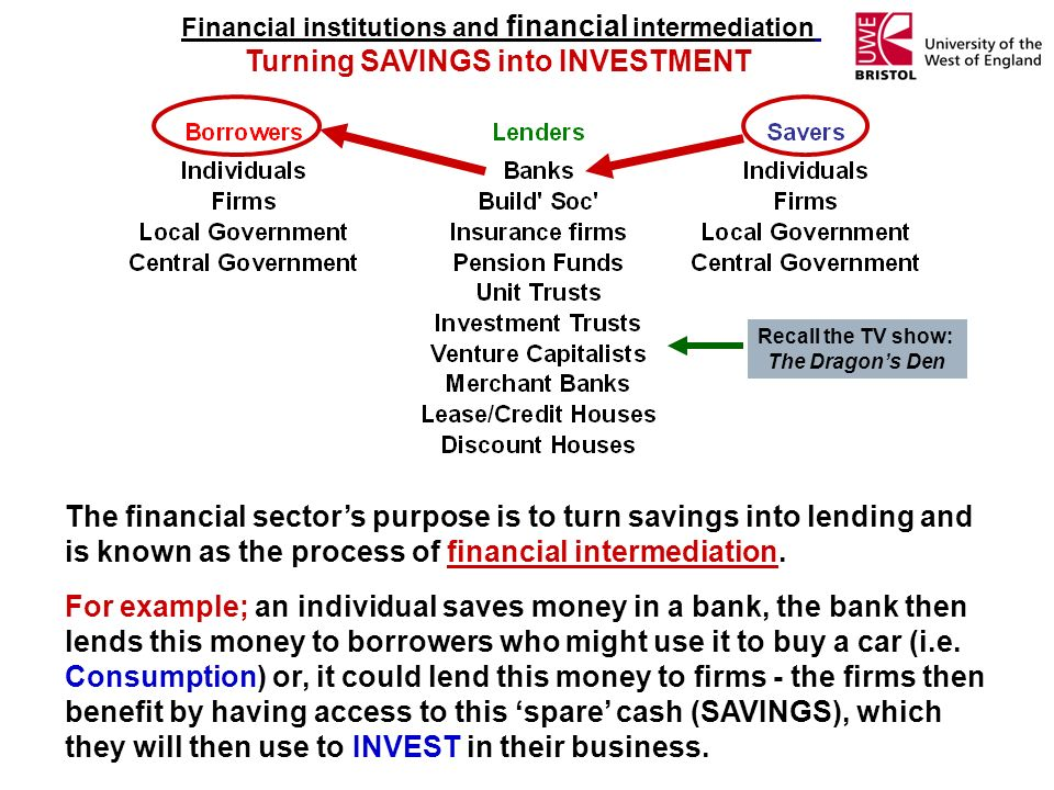 The financial sectors purpose is to turn savings into lending and is known as the process of financial intermediation. For example; an individual save