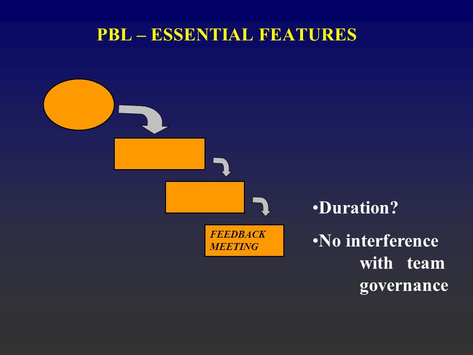 PBL – ESSENTIAL FEATURES FEEDBACK MEETING Duration? No interference with team governance
