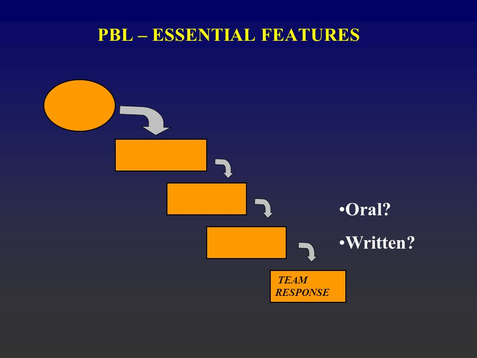 PBL – ESSENTIAL FEATURES TEAM RESPONSE Oral Written