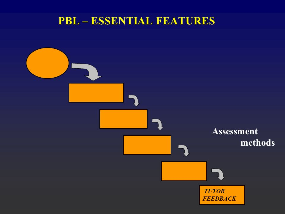 PBL – ESSENTIAL FEATURES TUTOR FEEDBACK Assessment methods