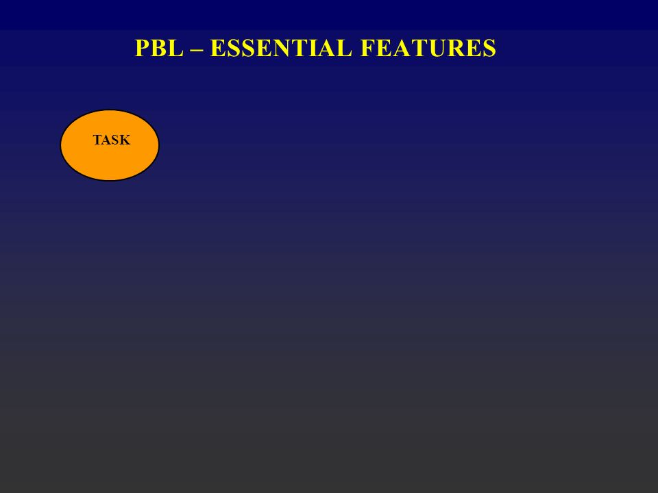 PBL – ESSENTIAL FEATURES TASK
