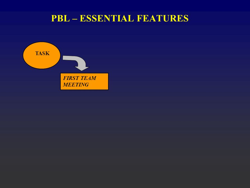 PBL – ESSENTIAL FEATURES TASK FIRST TEAM MEETING