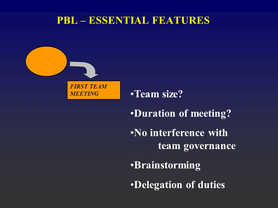PBL – ESSENTIAL FEATURES FIRST TEAM MEETING Team size? Duration of meeting? No interference with team governance Brainstorming Delegation of duties