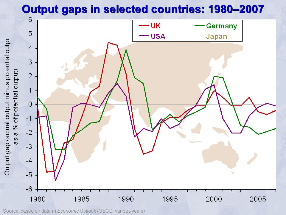 Source: based on data in Economic Outlook (OECD, various years) Output gaps in selected countries: 1980–2007