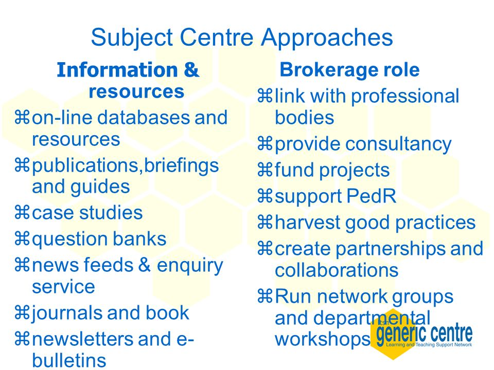 Subject Centre Approaches Information & resources zon-line databases and resources zpublications,briefings and guides zcase studies zquestion banks zn