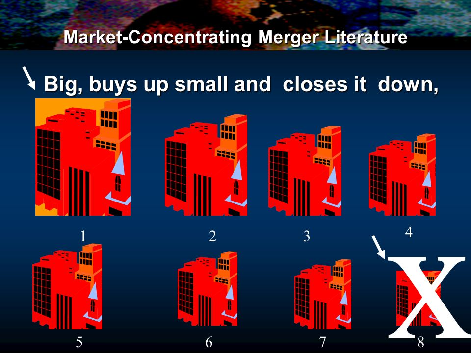 Market-Concentrating Merger Literature x Big, buys up small and closes it down, 123 4 8675