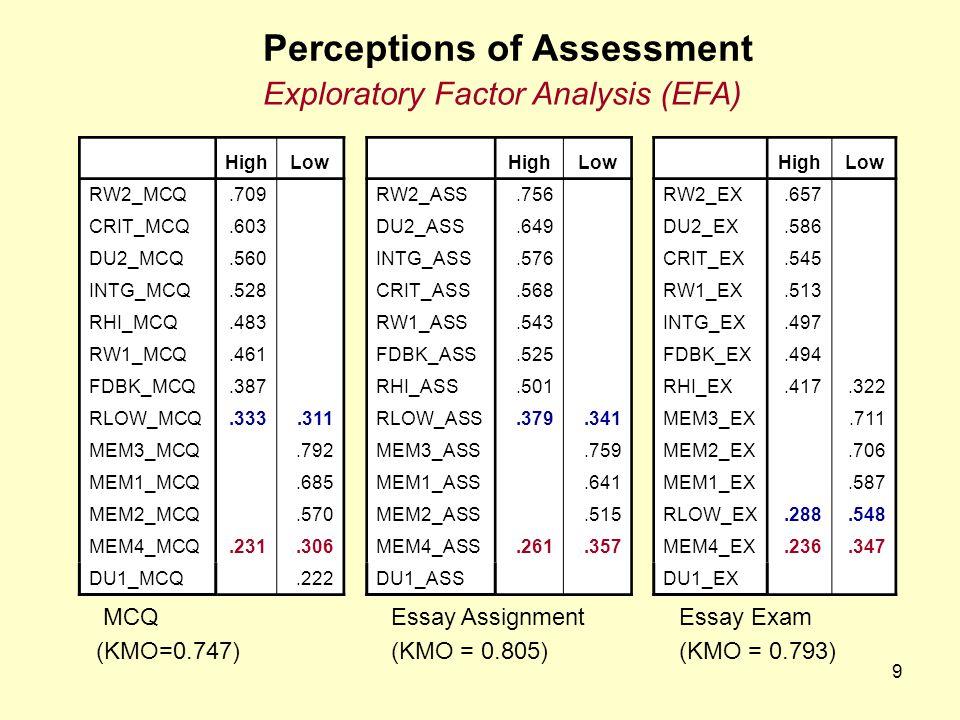 9 Exploratory Factor Analysis (EFA) MCQ Essay Assignment Essay Exam (KMO=0.747) (KMO = 0.805) (KMO = 0.793) HighLow RW2_MCQ.709 CRIT_MCQ.603 DU2_MCQ.560 INTG_MCQ.528 RHI_MCQ.483 RW1_MCQ.461 FDBK_MCQ.387 RLOW_MCQ.333.311 MEM3_MCQ.792 MEM1_MCQ.685 MEM2_MCQ.570 MEM4_MCQ.231.306 DU1_MCQ.222 HighLow RW2_ASS.756 DU2_ASS.649 INTG_ASS.576 CRIT_ASS.568 RW1_ASS.543 FDBK_ASS.525 RHI_ASS.501 RLOW_ASS.379.341 MEM3_ASS.759 MEM1_ASS.641 MEM2_ASS.515 MEM4_ASS.261.357 DU1_ASS HighLow RW2_EX.657 DU2_EX.586 CRIT_EX.545 RW1_EX.513 INTG_EX.497 FDBK_EX.494 RHI_EX.417.322 MEM3_EX.711 MEM2_EX.706 MEM1_EX.587 RLOW_EX.288.548 MEM4_EX.236.347 DU1_EX Perceptions of Assessment