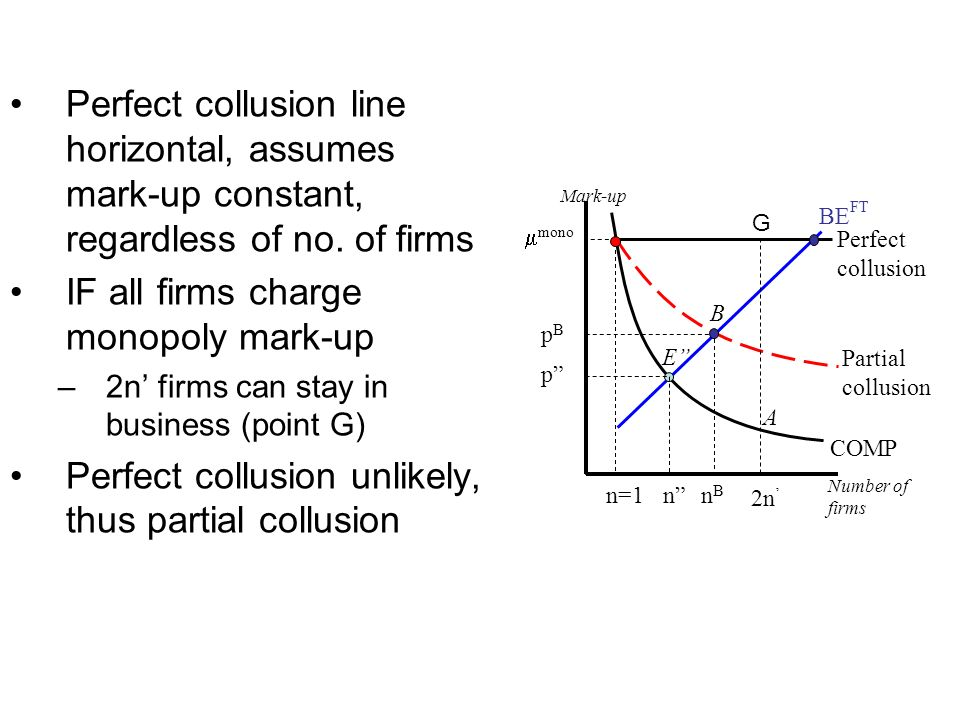 Perfect collusion line horizontal, assumes mark-up constant, regardless of no.