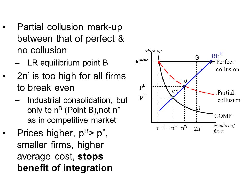 Partial collusion mark-up between that of perfect & no collusion –LR equilibrium point B 2n is too high for all firms to break even –Industrial consolidation, but only to n B (Point B),not n as in competitive market Prices higher, p B > p, smaller firms, higher average cost, stops benefit of integration Number of firms Mark-up COMP BE FT Perfect collusion Partial collusion E nBnB mono B n=1n A 2n pBpB p G