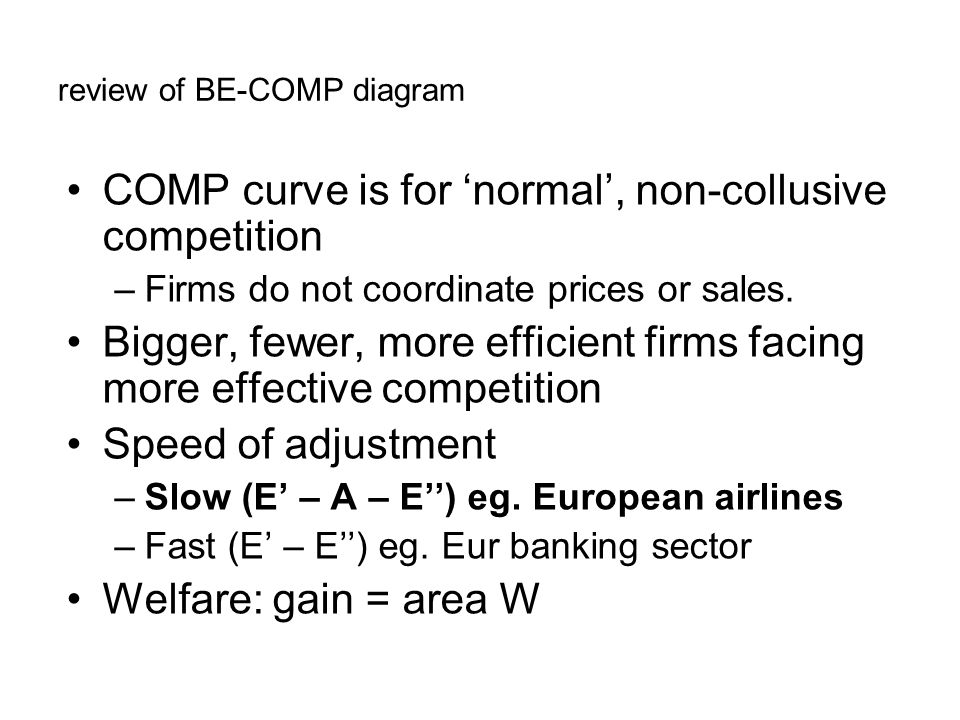 review of BE-COMP diagram COMP curve is for normal, non-collusive competition –Firms do not coordinate prices or sales.