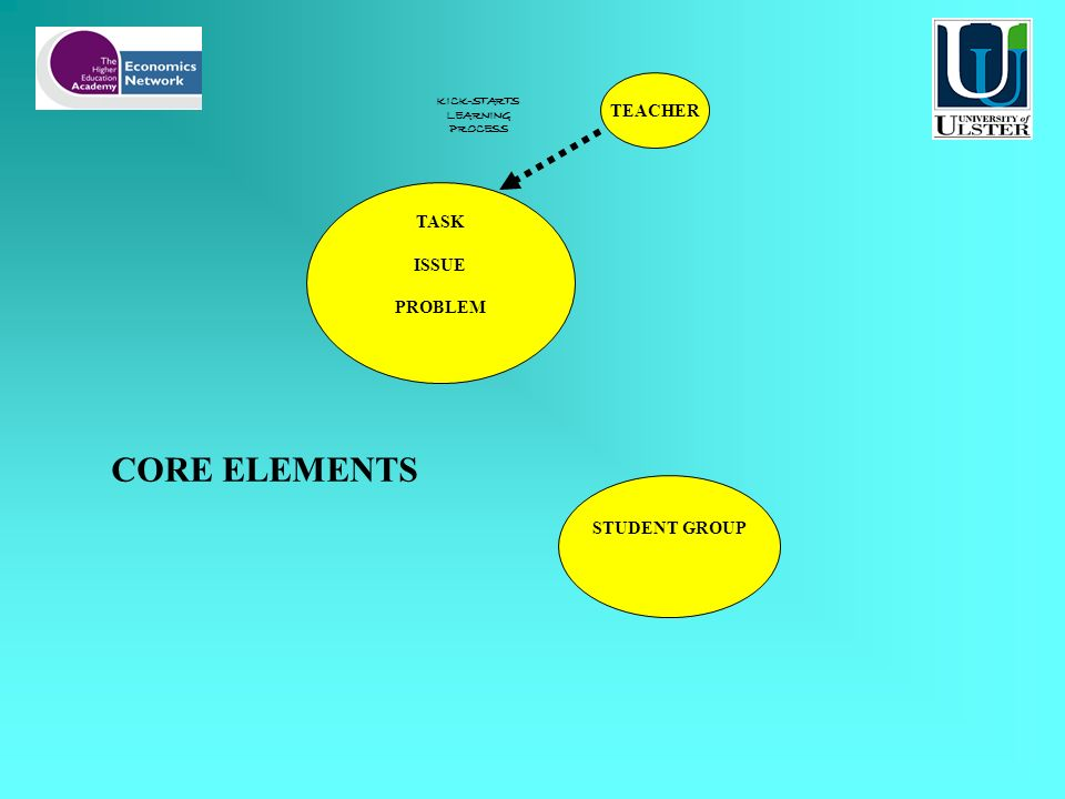 CORE ELEMENTS TEACHER TASK ISSUE PROBLEM STUDENT GROUP KICK-STARTS LEARNING PROCESS
