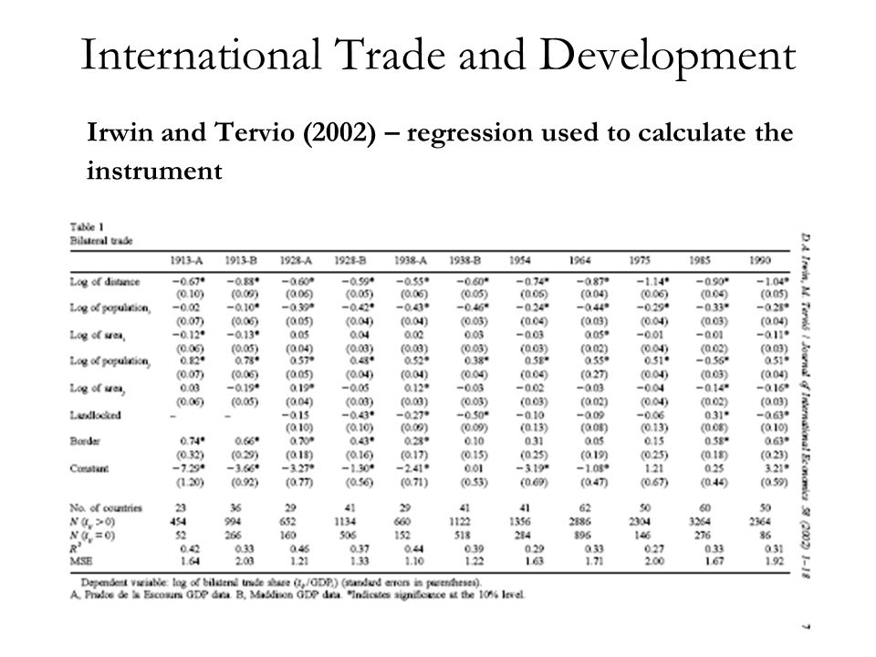 International Trade and Development Irwin and Tervio (2002) – regression used to calculate the instrument