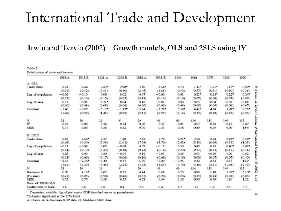 International Trade and Development Irwin and Tervio (2002) – Growth models, OLS and 2SLS using IV