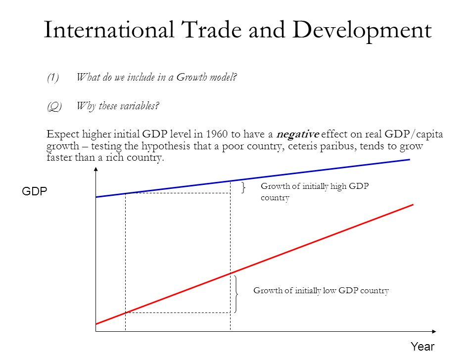 International Trade and Development (1)What do we include in a Growth model? (Q)Why these variables? Expect higher initial GDP level in 1960 to have a
