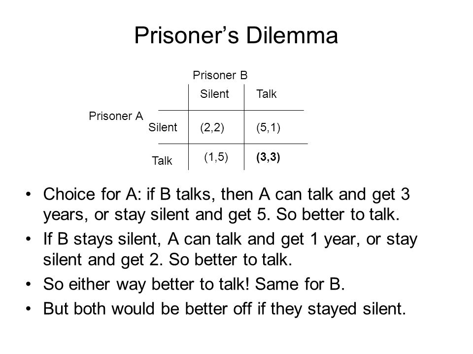 Prisoners Dilemma Choice for A: if B talks, then A can talk and get 3 years, or stay silent and get 5.