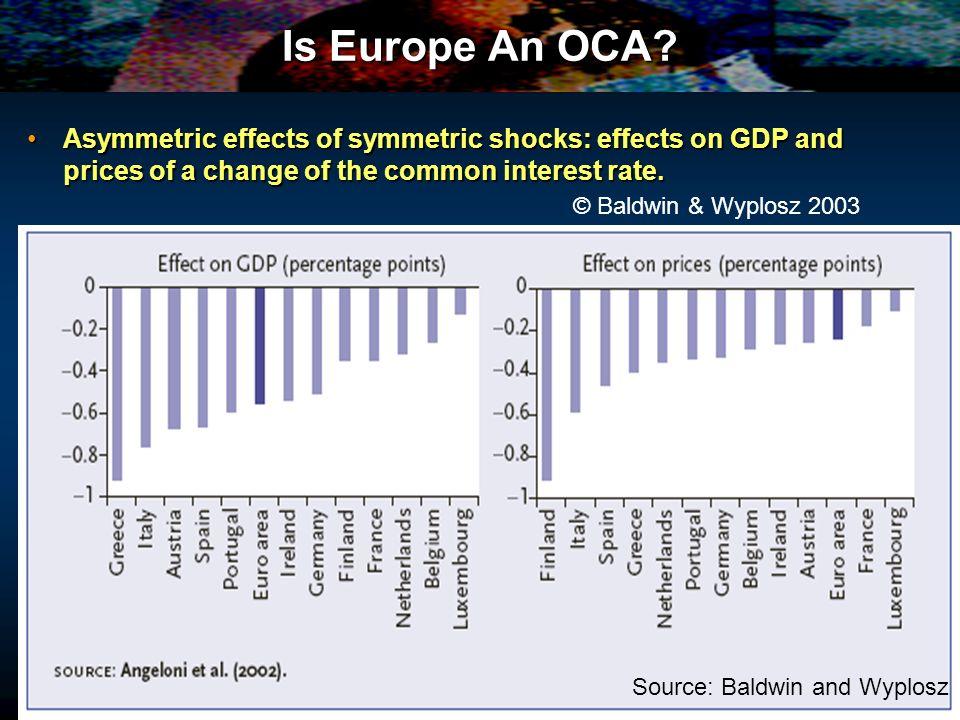 Is Europe An OCA.