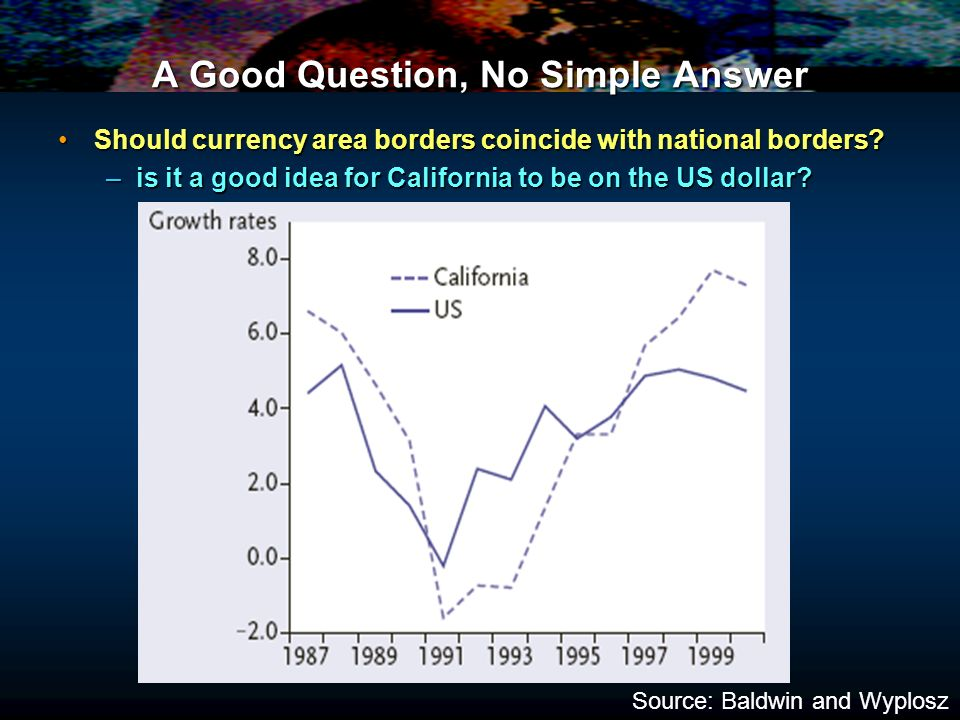 A Good Question, No Simple Answer Should currency area borders coincide with national borders?Should currency area borders coincide with national borders.