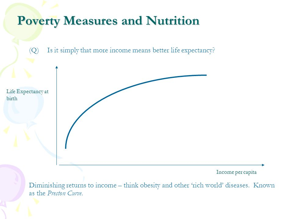 Poverty Measures and Nutrition Critique of Poverty Lines cont… Poverty lines are static, capturing a position of poverty at a certain point in time.