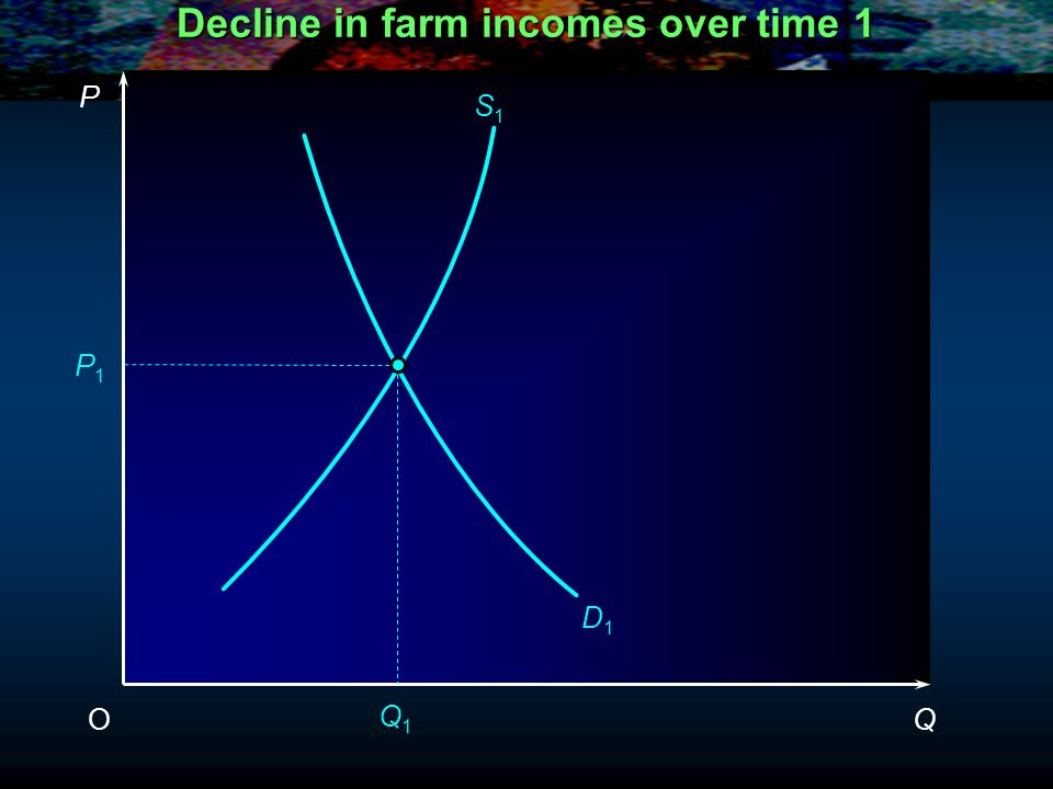 REASONS FOR INTERVENTION Causes of short-term price (and income ) fluctuationsCauses of short-term price (and income ) fluctuations –fluctuations in demand –fluctuations in the harvest (supply) Causes of declining farm incomesCauses of declining farm incomes –low income elasticity of demand –increases in supply