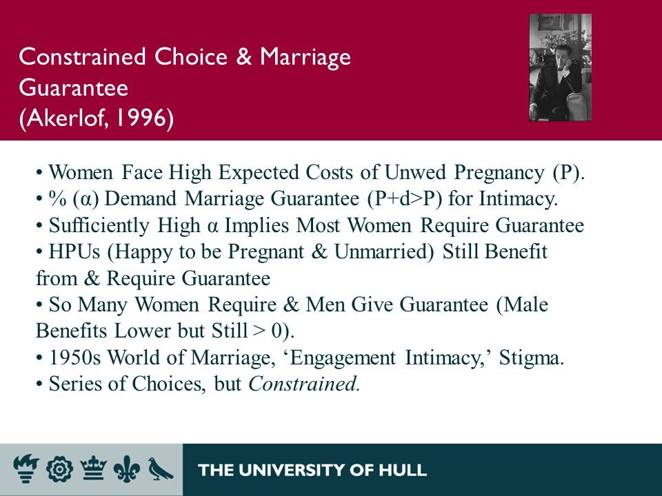 Constrained Choice & Marriage Guarantee (Akerlof, 1996) Women Face High Expected Costs of Unwed Pregnancy (P).