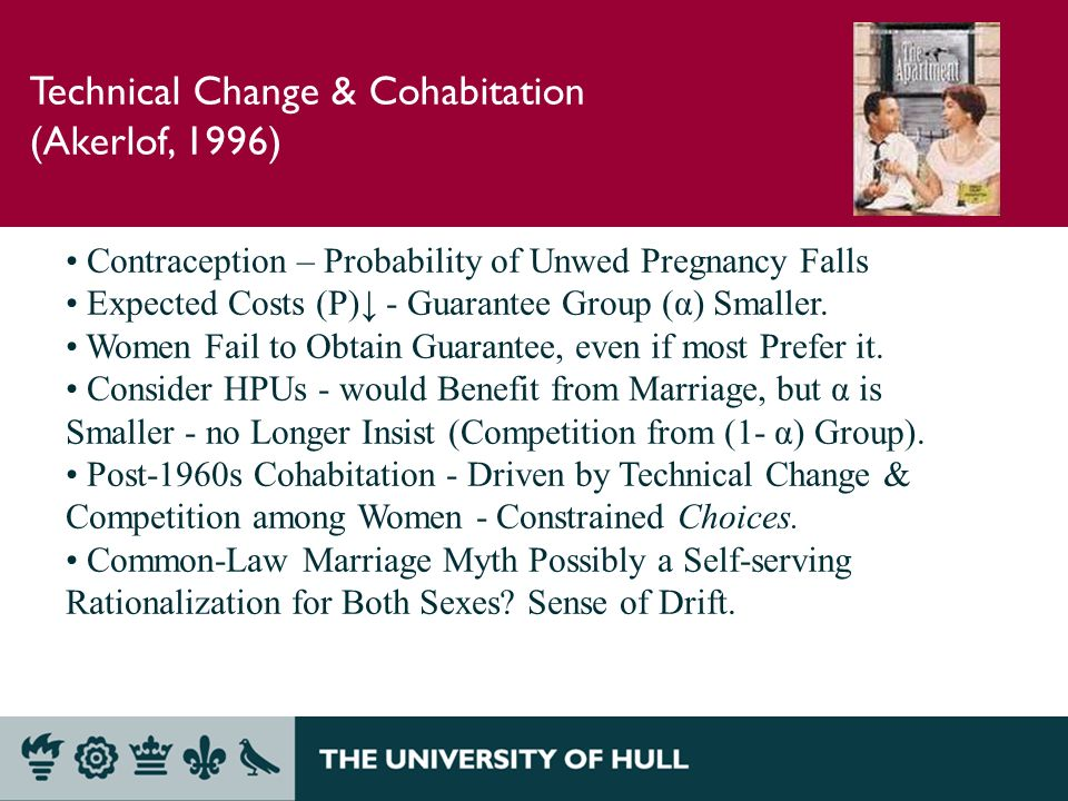Technical Change & Cohabitation (Akerlof, 1996) Contraception – Probability of Unwed Pregnancy Falls Expected Costs (P) - Guarantee Group (α) Smaller.