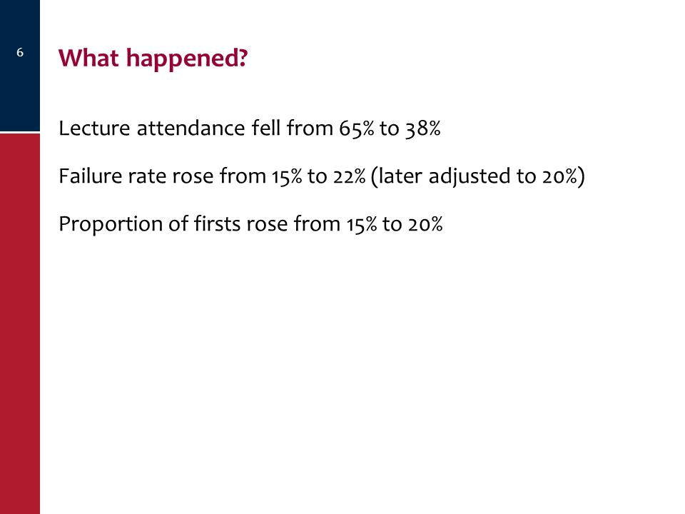 6 What happened? Lecture attendance fell from 65% to 38% Failure rate rose from 15% to 22% (later adjusted to 20%) Proportion of firsts rose from 15%