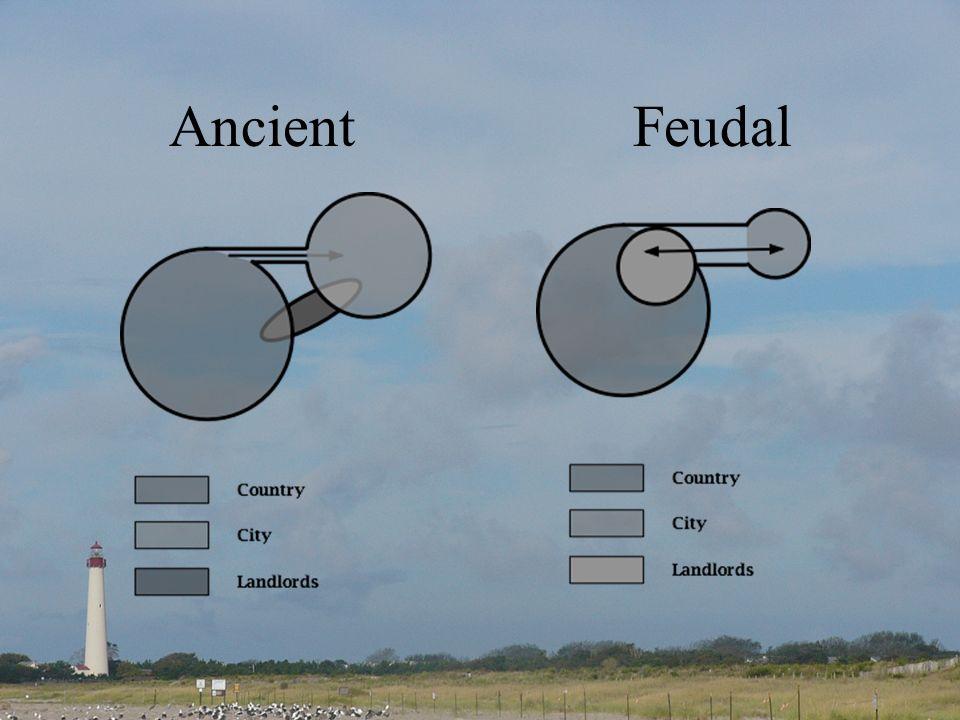 Ancient Feudal