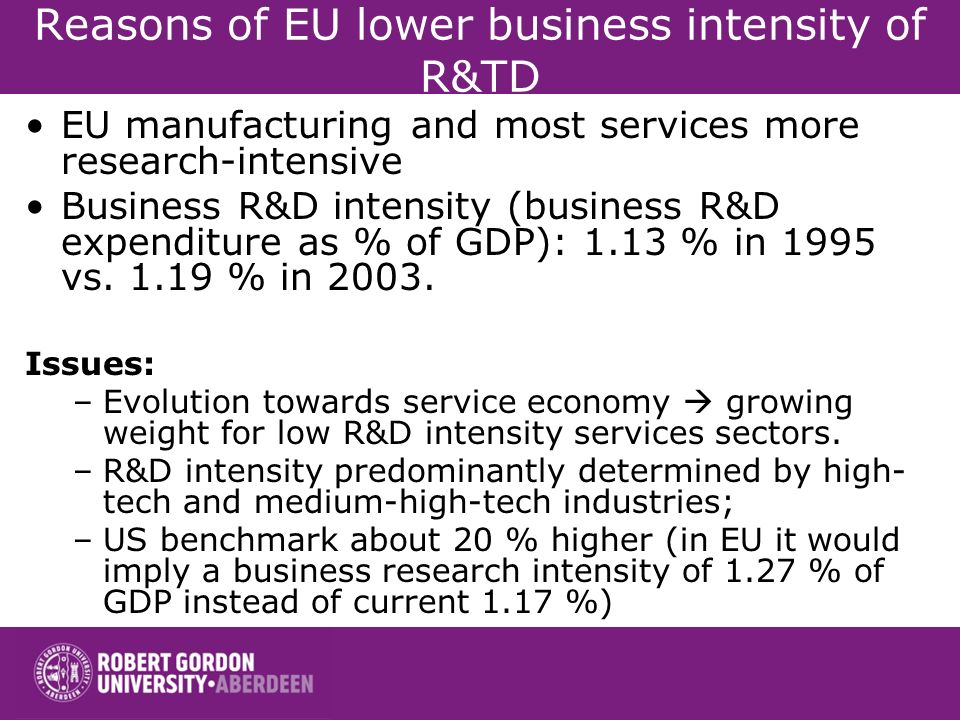 Reasons of EU lower business intensity of R&TD EU manufacturing and most services more research-intensive Business R&D intensity (business R&D expendi