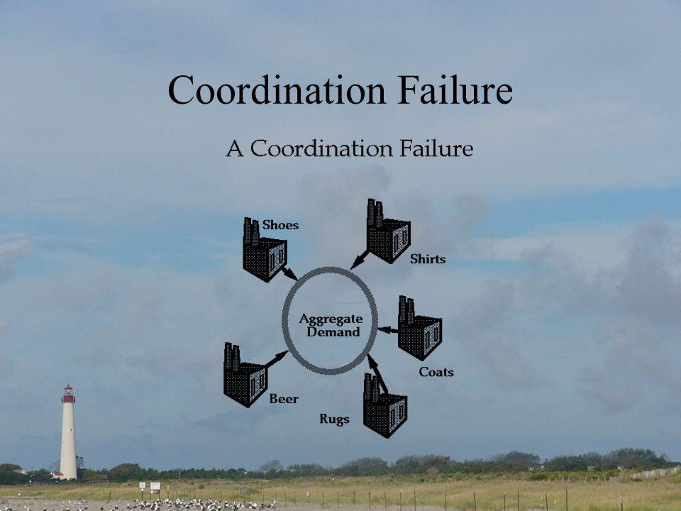 Coordination Failure