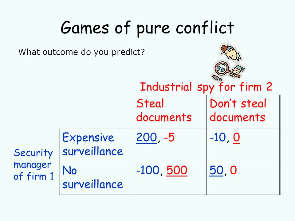 Games of pure conflict Industrial spy for firm 2 Steal documents Dont steal documents Security manager of firm 1 Expensive surveillance 200, -5-10, 0 No surveillance -100, 50050, 0 What outcome do you predict