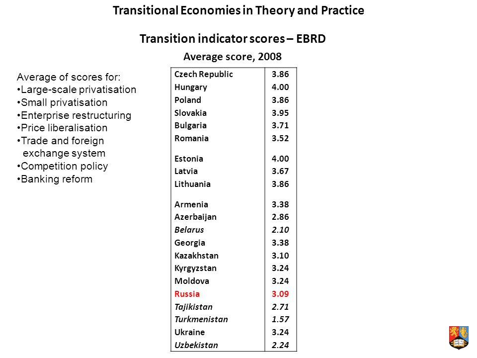Transitional Economies in Theory and Practice Transition indicator scores – EBRD Average score, 2008 Czech Republic Hungary Poland Slovakia Bulgaria Romania Estonia Latvia Lithuania Armenia Azerbaijan Belarus Georgia Kazakhstan Kyrgyzstan Moldova Russia Tajikistan Turkmenistan Ukraine Uzbekistan Average of scores for: Large-scale privatisation Small privatisation Enterprise restructuring Price liberalisation Trade and foreign exchange system Competition policy Banking reform