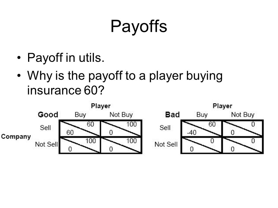 Expected payoffs w/o Information What is the expected payoffs? What are the Nash equilibria?