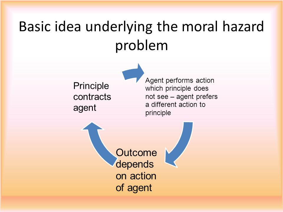 Basic idea underlying the moral hazard problem Agent performs action which principle does not see – agent prefers a different action to principle Outcome depends on action of agent Principle contracts agent
