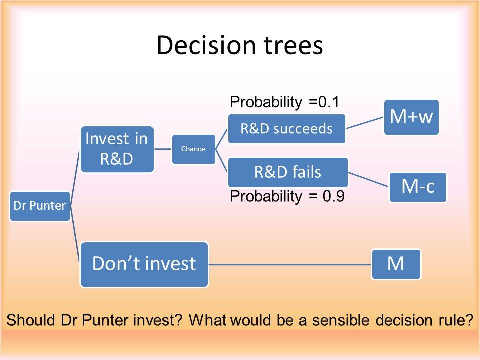 Decision trees Dr Punter Invest in R&D Chance R&D succeeds M+w R&D fails M-c Dont invest M Probability =0.1 Probability = 0.9 Should Dr Punter invest.