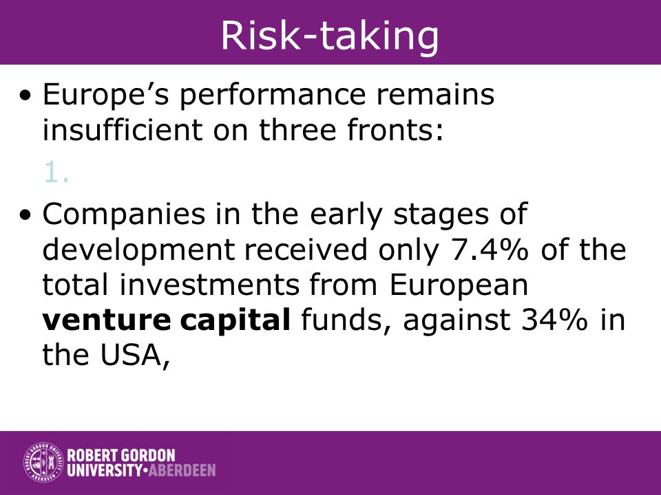 Risk-taking Europes performance remains insufficient on three fronts: 1.