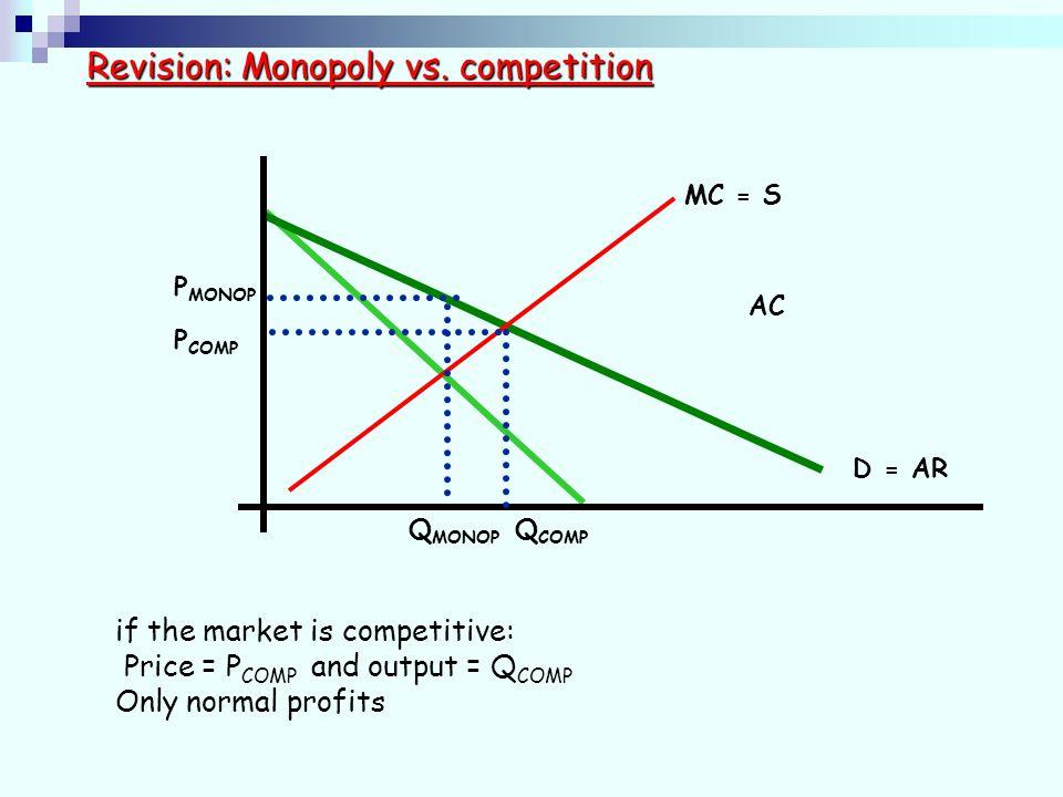 D = AR MC = S Revision: Monopoly vs. competition AC P MONOP P COMP Q MONOP Q COMP if the market is competitive: Price = P COMP and output = Q COMP Onl