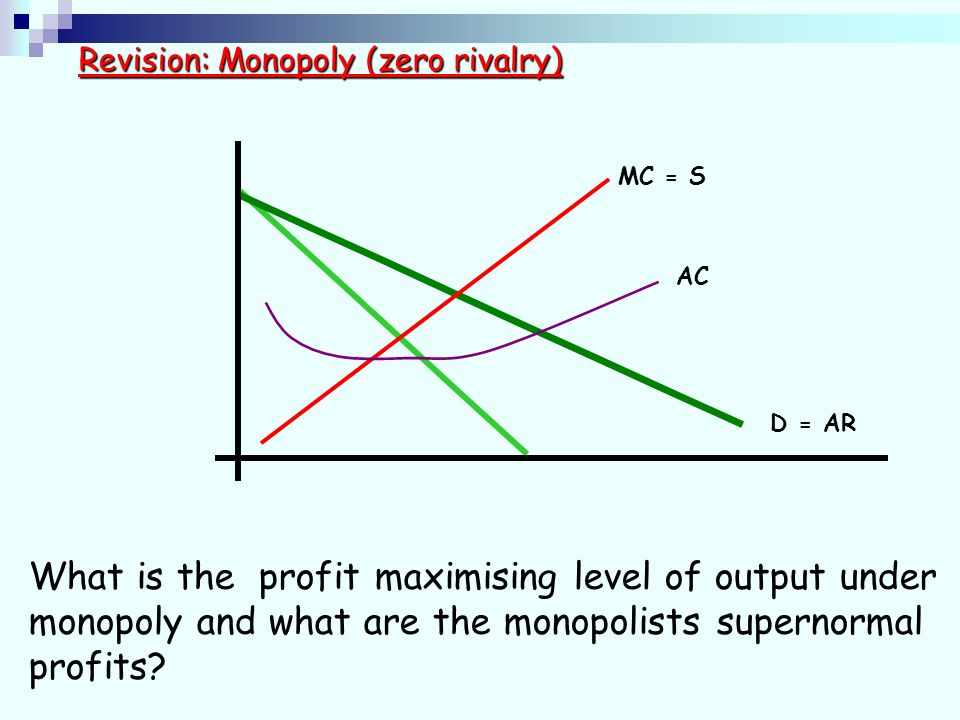 D = AR MC = S Revision: Monopoly (zero rivalry) What is the profit maximising level of output under monopoly and what are the monopolists supernormal profits.