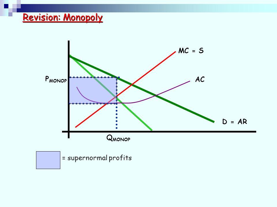 D = AR MC = S Revision: Monopoly AC P MONOP Q MONOP = supernormal profits